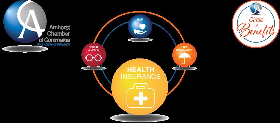 ACC Health Insurance Web Header