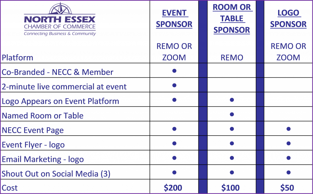 Virtual Event Sponsorship Packages