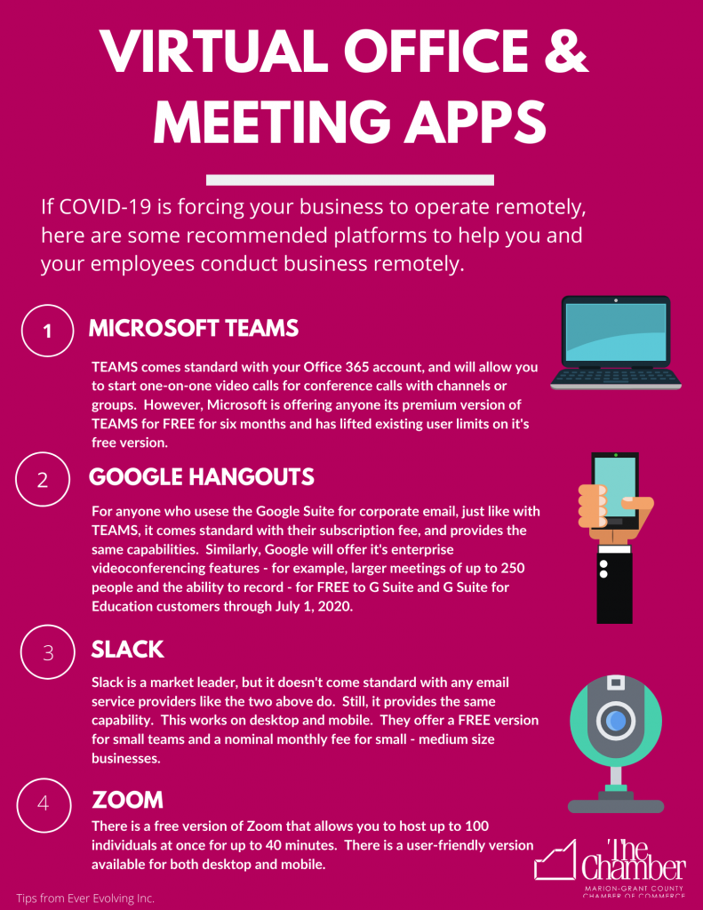 virtual office & Meeting Apps