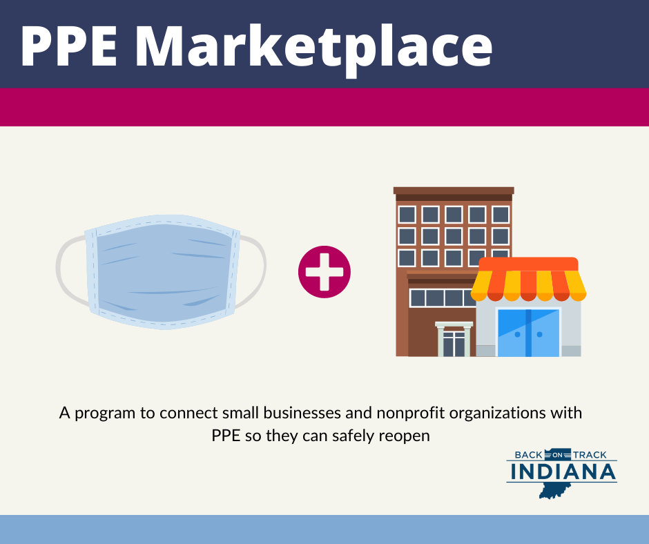 Indiana PPE Marketplace