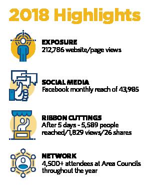 2018_highlights_draft