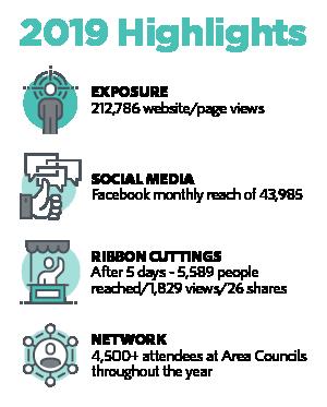 scc_2019_highlights_draft