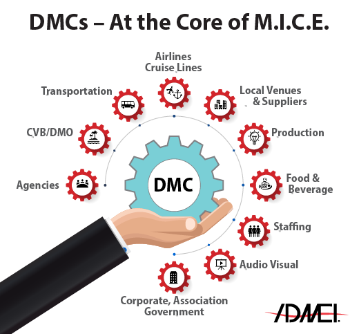 DMC Impact v2-01-01
