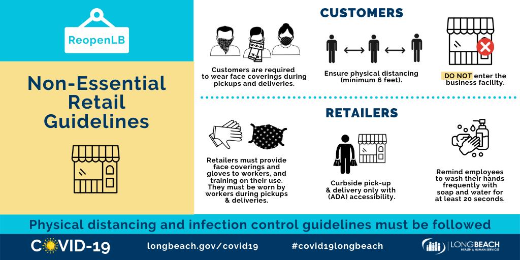 Non Essential Retail