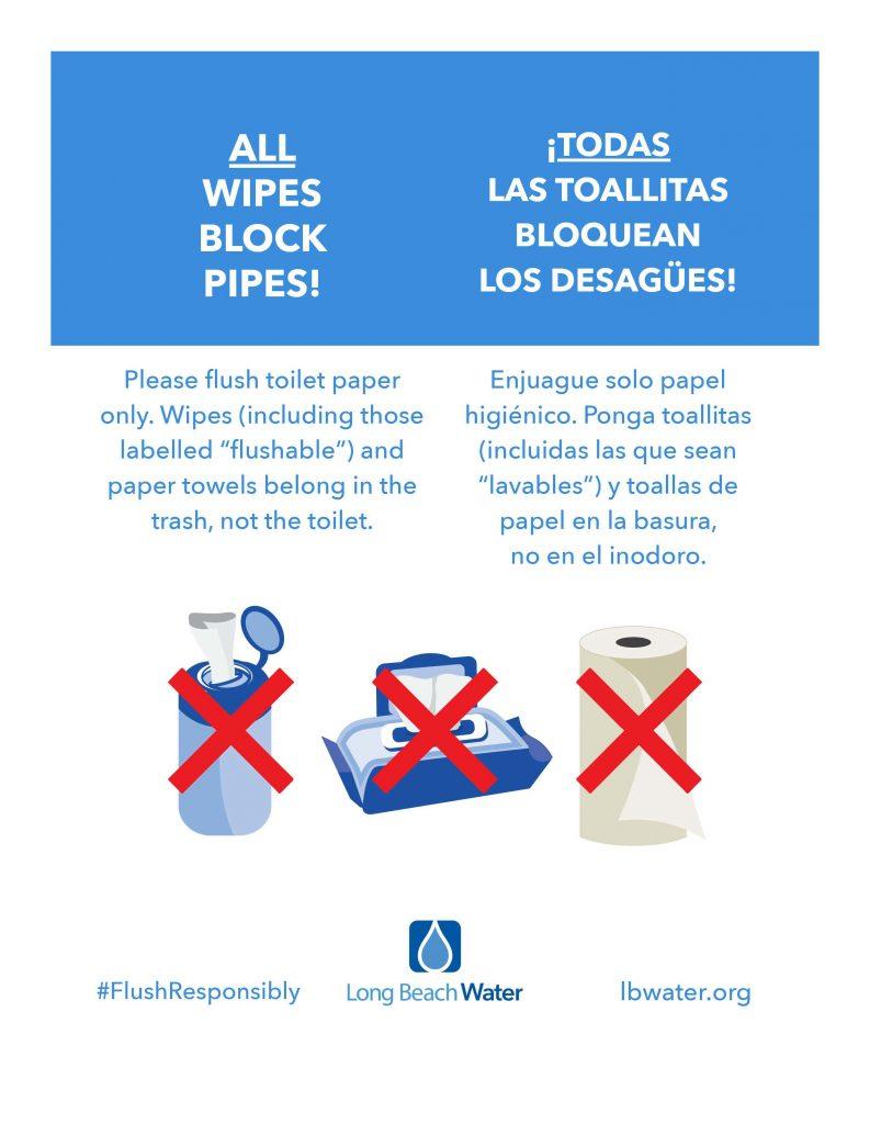 Restroom &Plumbing Sign