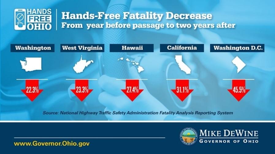 fatality decrease