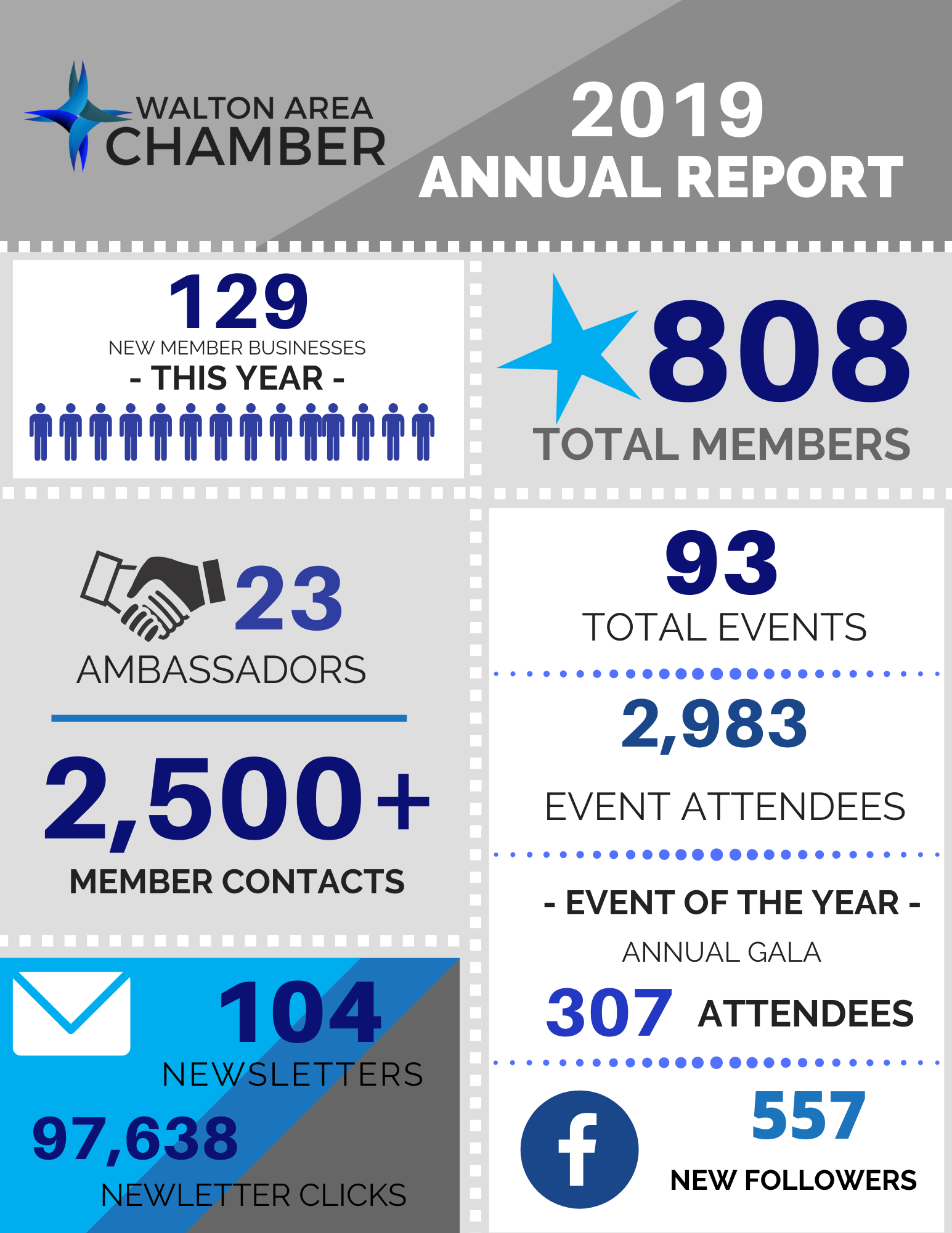 Annual Report PNG