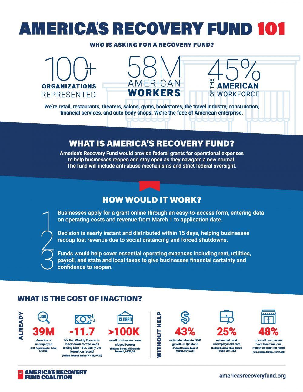 ARFC Infographic