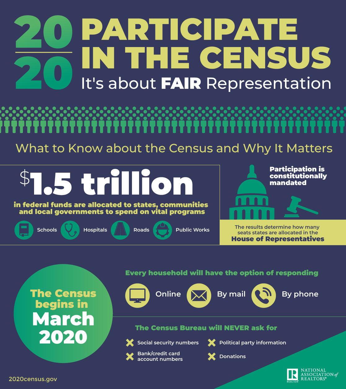 Census_Infographic