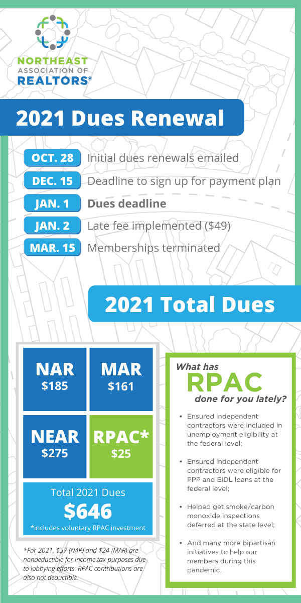 Infographic with 2021 dues renewal deadlines and amounts