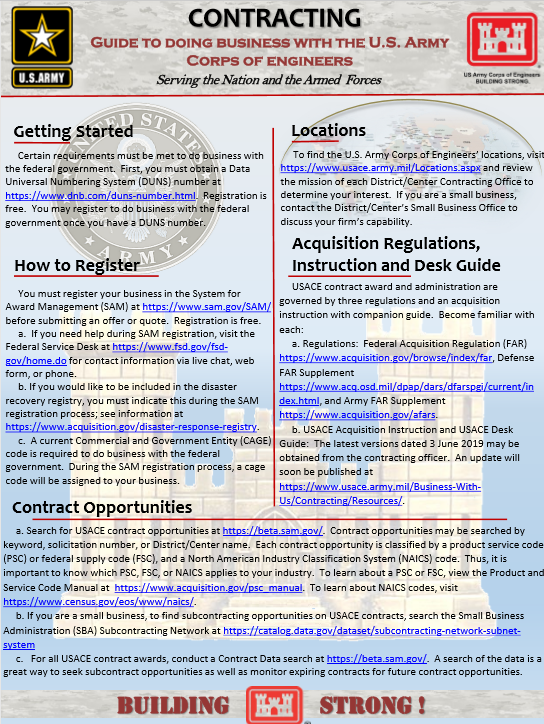 USACE contracting