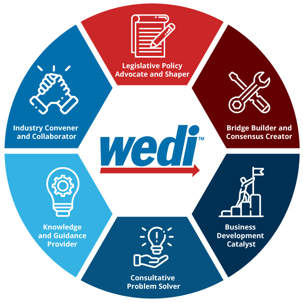 WEDI Collective Voice Infographic