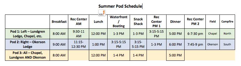 Schedule Pods