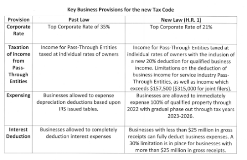 Business_Tax_Chart