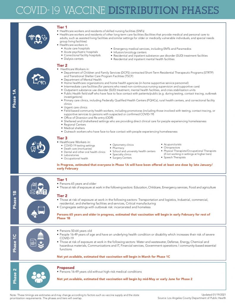 VaccineDistribution_v3_1.19.21