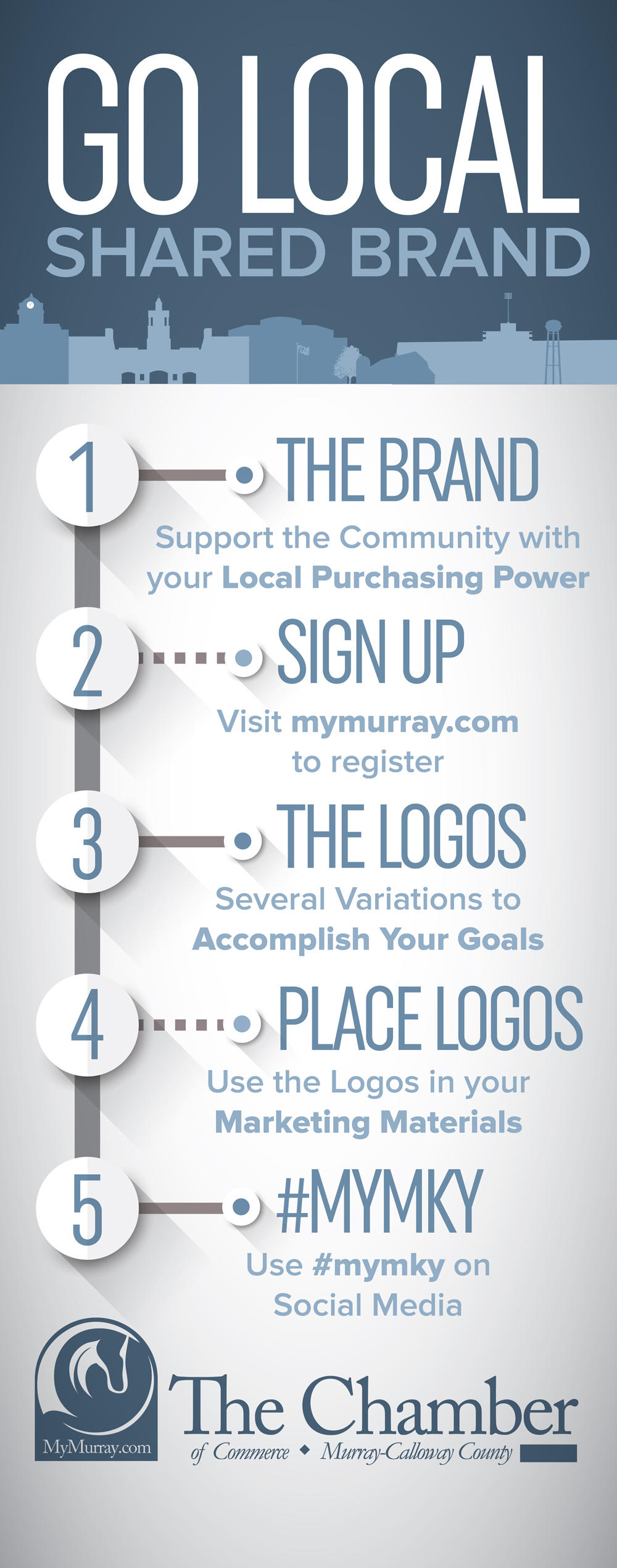 go-local-shared-brand-infographic