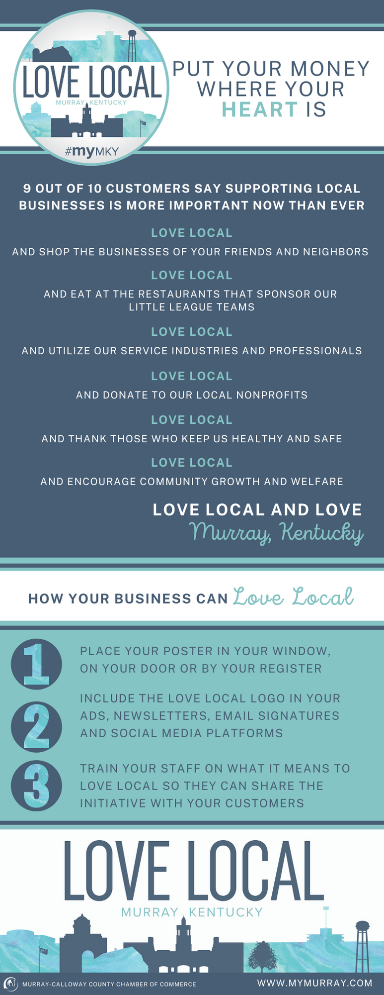 Vertical How and Why Love Local