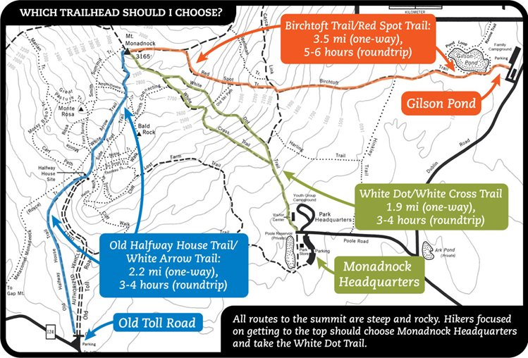 Trail options for hiking Mount Monadnock in Jaffrey, NH.
