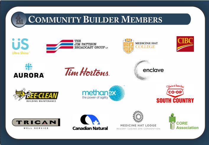 Community Builder_Picture