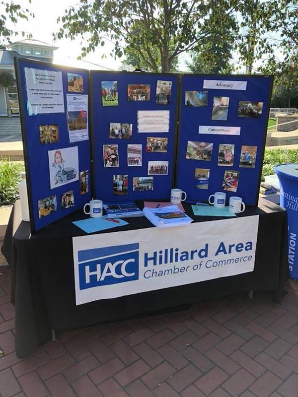 HACC display