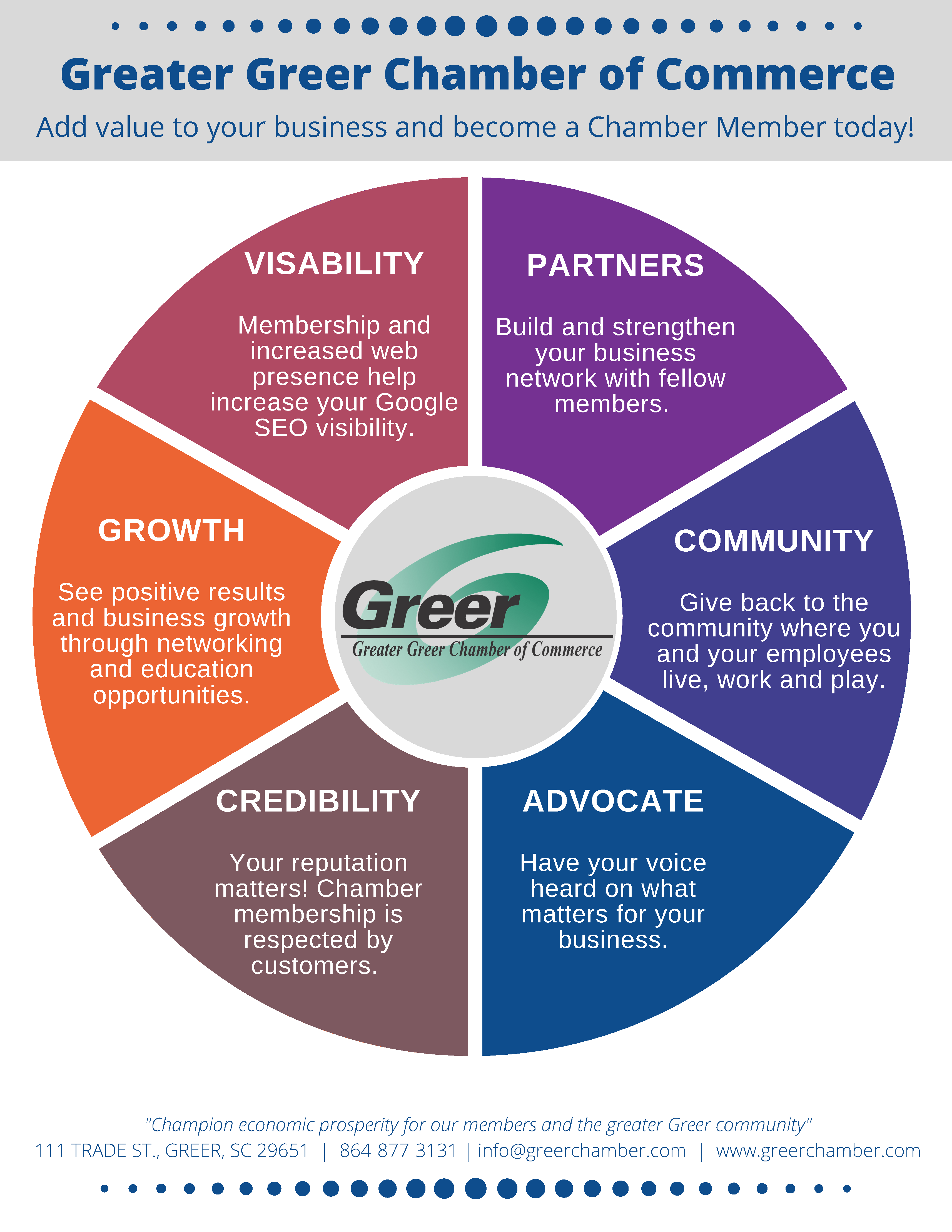 Greater Greer Chamber Value Proposition (4)_Page_1