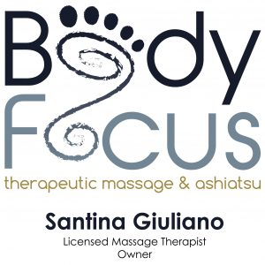 Body Focus Therapy