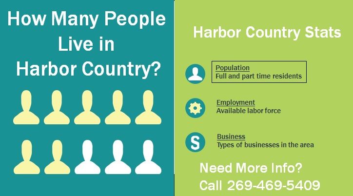 Harbor Country Population
