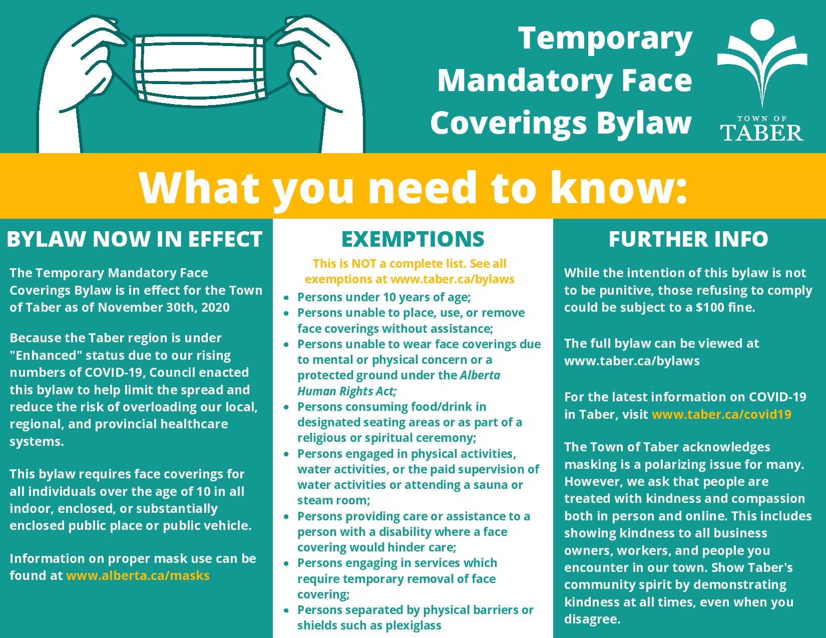 Mask Bylaw FAQs (1)-page-001