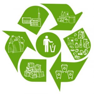 recycling regulations and waste management