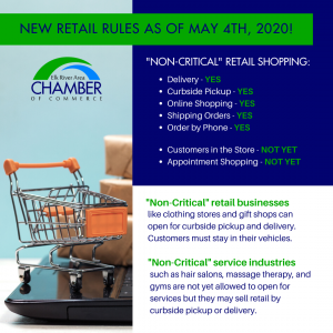 New Retail Rules as of 5/4/20
