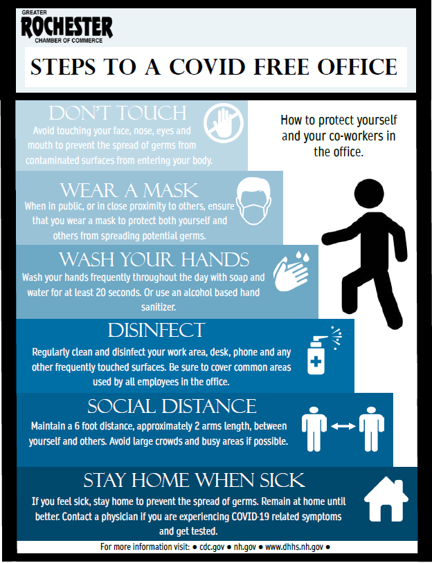 Steps to a COVID-19 free workplace image