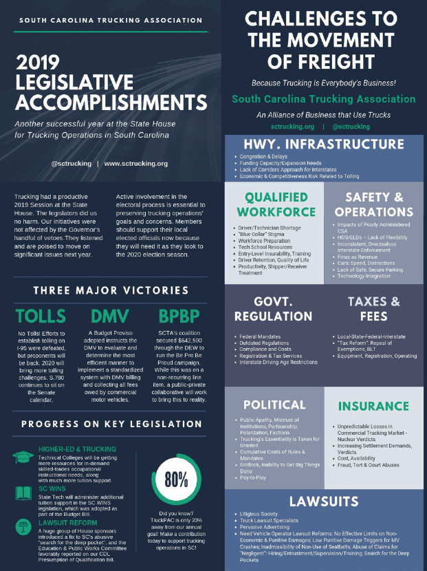 2019-legislative-accomplishments-infographic