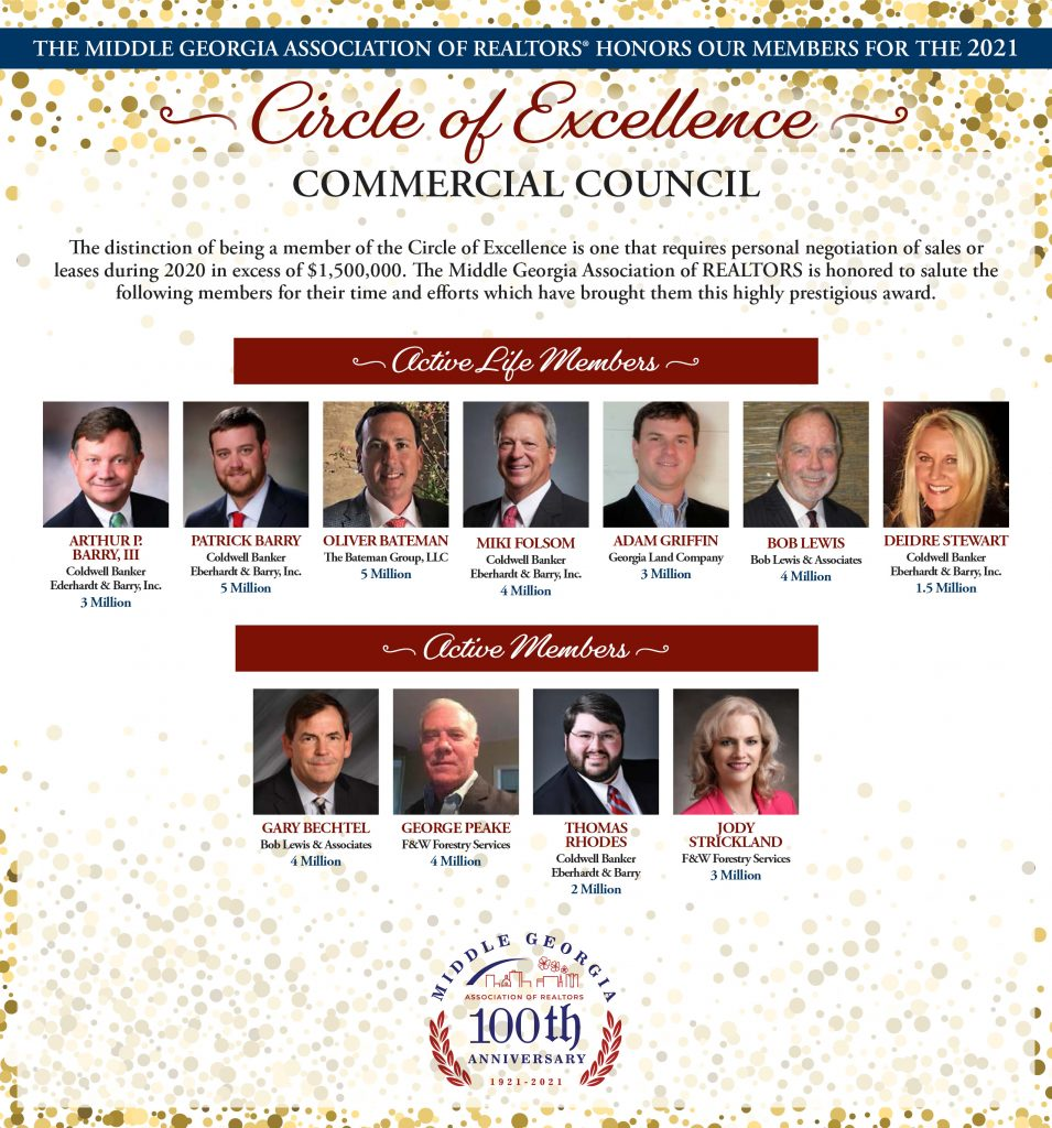 2021 Circle of Excellence Commercial Council Members