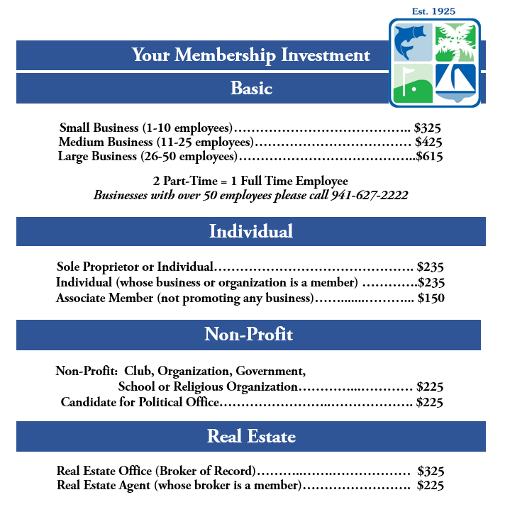 Membership Investment 2020