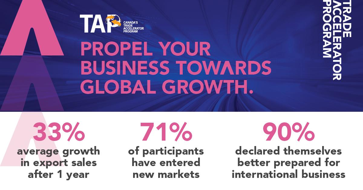 TAP2020_Partner_Social_Stats (2)