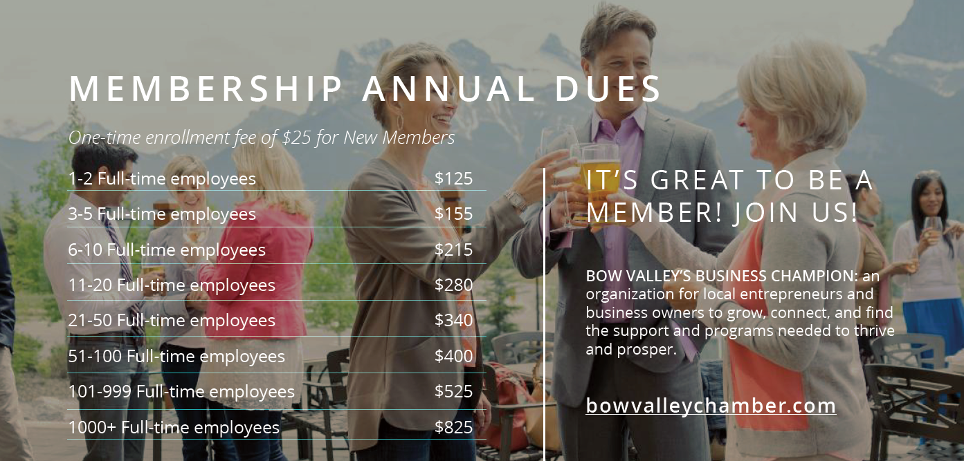 Membership Annual Dues