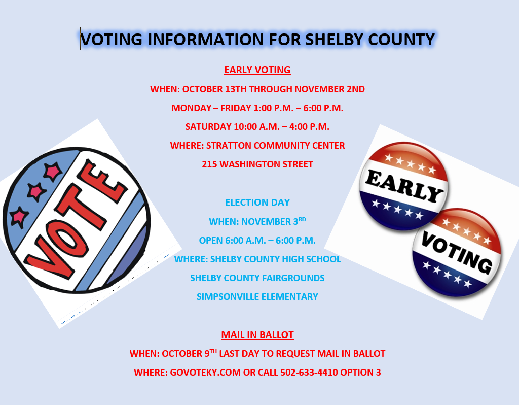 voting info shelby co