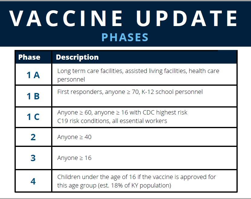 vaccine update (003)