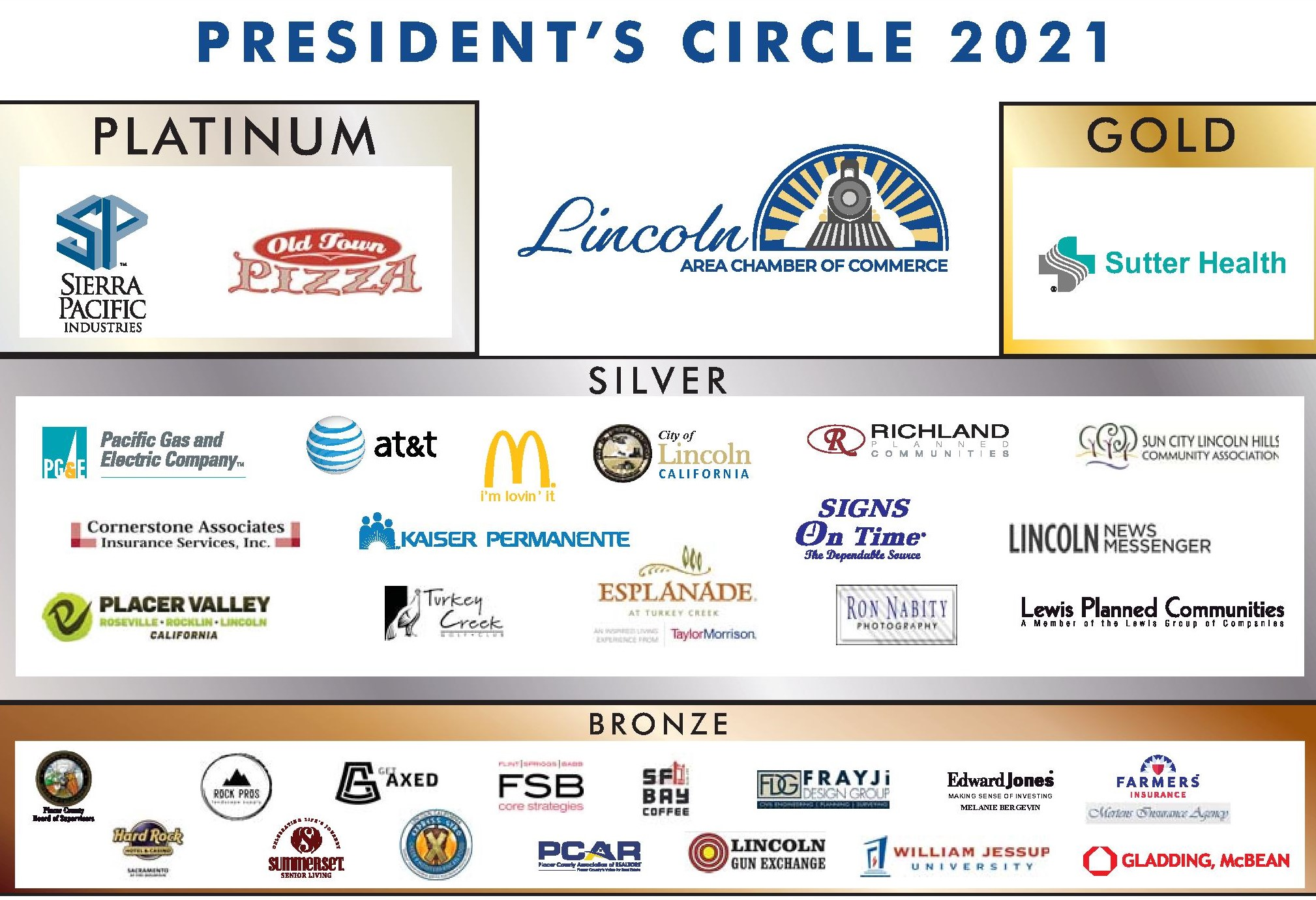 Lincoln Chamber Pres Circle banner NEWEST