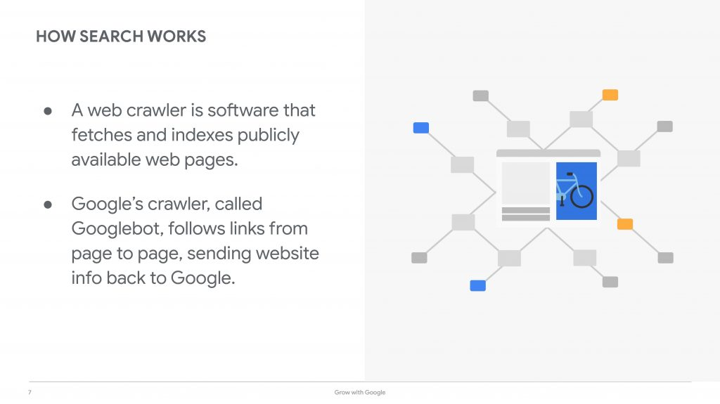 Slides for Reach Customers Online with Google_How Search Works