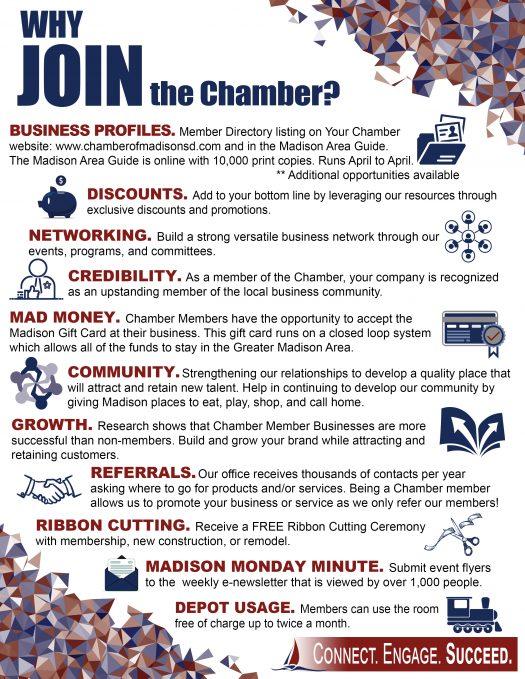 2019 Member Benefits