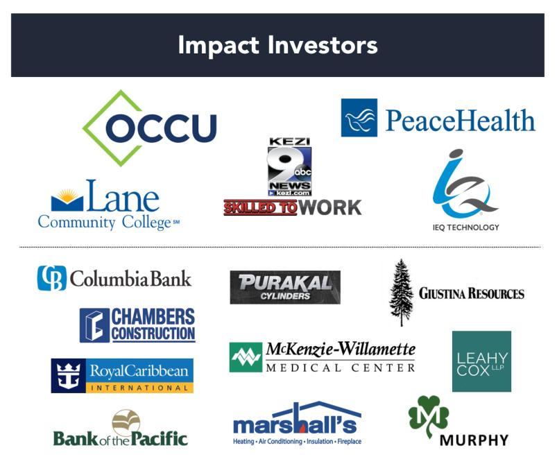 Impact_Investors_(No_Guaranty)_803x659