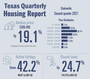 Texas Quarterly