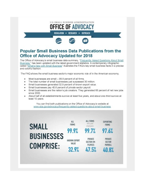 Popular_Small_Business_Data_Publications_from_the_Office_of_Advocacy_Updated_for_2018_Page_1_gallery