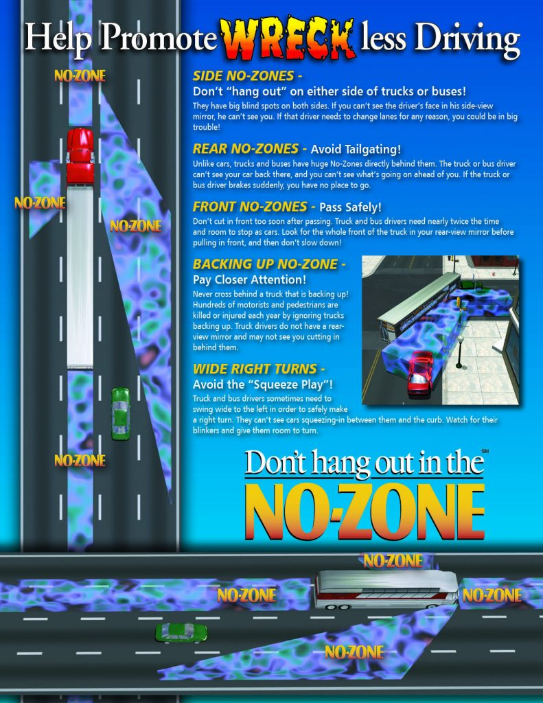 No Zone Brochure_Inside
