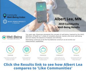 Check out the Results to see how Albert Lea compares to 'Like Communities'