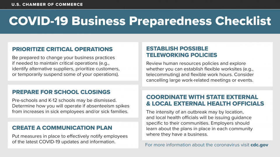 Business Preparedness Checklist