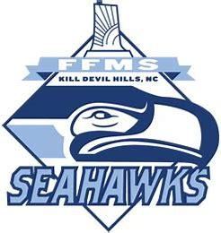 Kill Devil Hills First Flight Middle