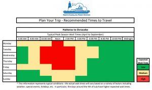 Ocracoke schedule 1