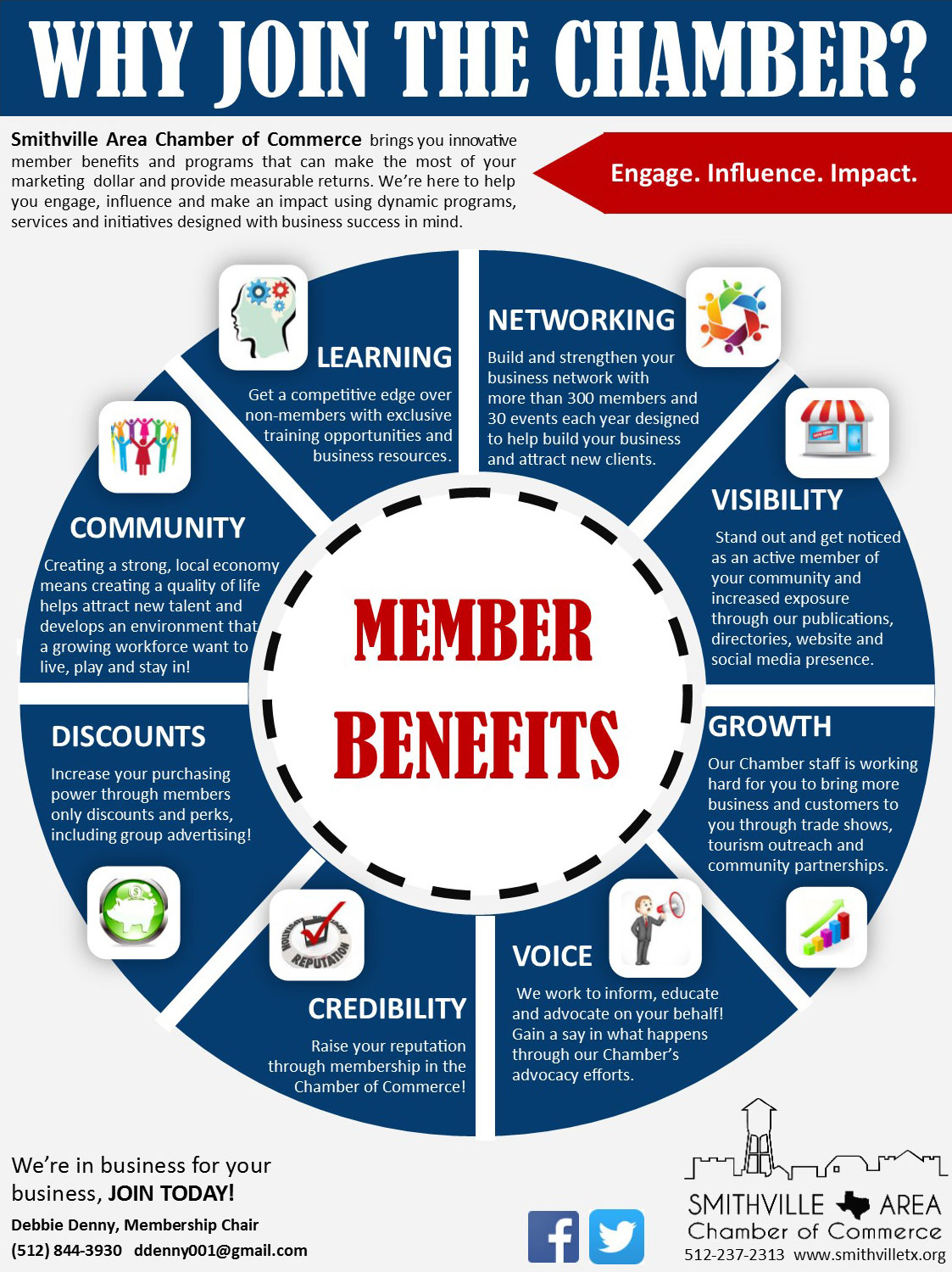 why join the chamber infographic